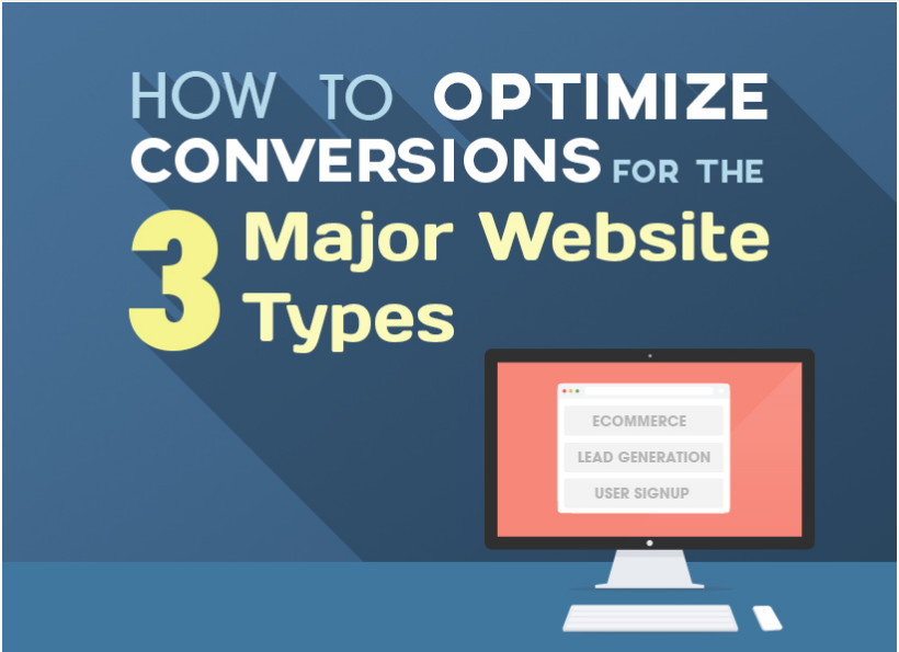 How to Optimize Conversions for the 3 Major Website Types